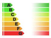Skala sprawności energetyczne — Zdjęcie stockowe