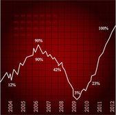 Economie grafiek — Stockvector