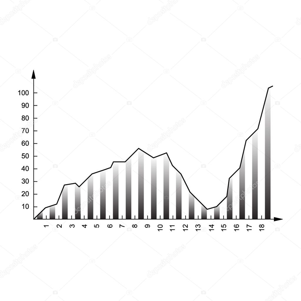 Chart in economy  Stock Vector #1092014