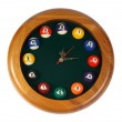 Stock Photo: Wall clock, billiards. (isolated)