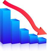 Business Failure graph — Stock Vector