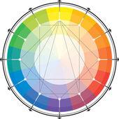 Schéma harmonique spectrale — Vecteur
