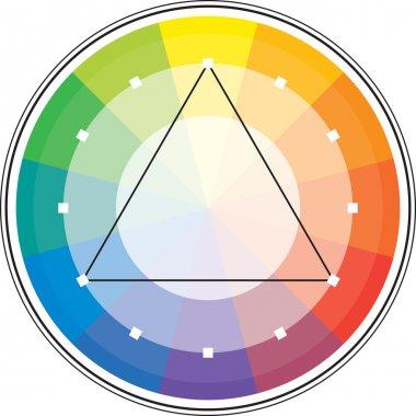 Multicolor spectral circle