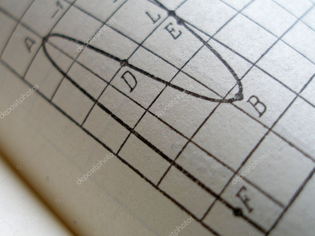 Graph from higher mathematics college textbook — Stock Photo #1446776
