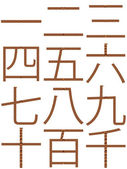 Wooden Chinese Numbers — Stock Photo