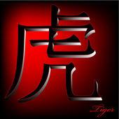 Chinese Zodiac Tiger — Stock Photo