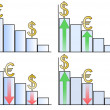Stock Vector: Diagram changes in exchange rates