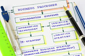 Business Processes — Stock Photo