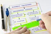 Business Development — Stock Photo