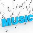 Stock Photo: 3d rendered text of music