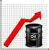 The schedule of a rise in prices for oil — Stock Photo