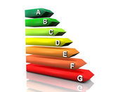 Energy Ratings — Stock Photo
