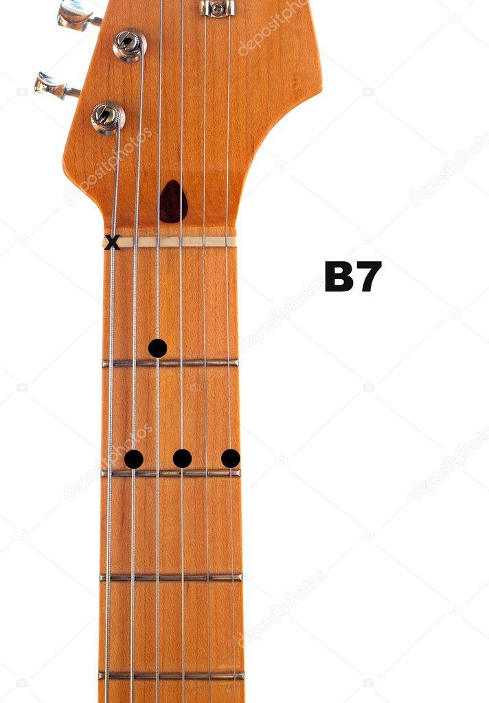 guitar chords diagram. B7 Guitar Chord Diagram
