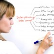 Sales planning concept — Stock Photo