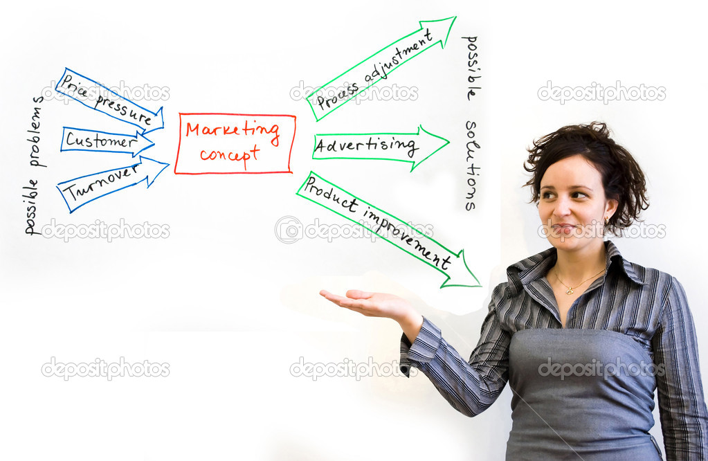 Image describing possible problems and solutions in business  Stock Photo #2506690
