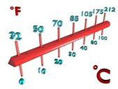 Vergleichende Skala der Temperatur — Stockfoto