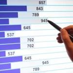 Market analyze — Stock Photo