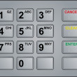 Vector de stock : Atm keypad