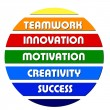 Colorful Business motivation slogans — Zdjęcie stockowe #1740374