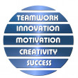 Blue Business motivation slogans — Zdjęcie stockowe #1740376