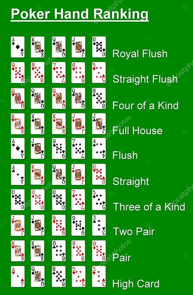 3 card poker hands ranking pdf converter