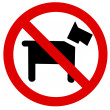 Prohibition sign Dog — Stock Photo