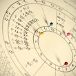 Natal Chart - 