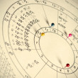 Natal Chart - Stockfoto
