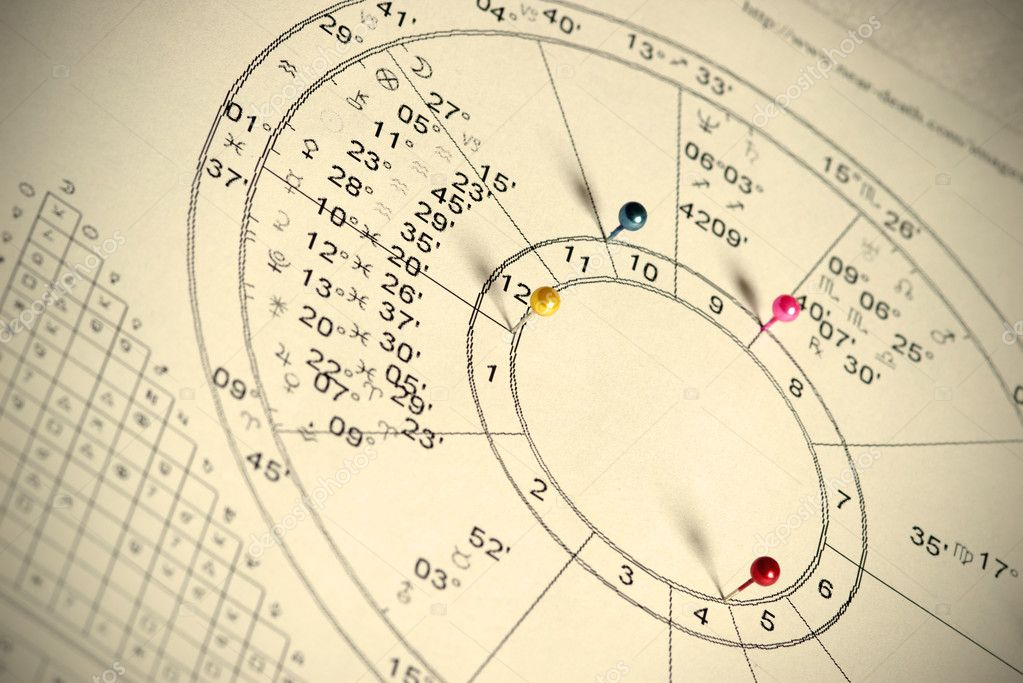 Close up of natal chart. — Stock Photo #1750480