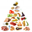 Foto Stock: Food Pyramid