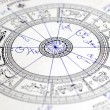 Stockfoto: THE WHEEL OF ZODIAC