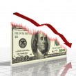 Financial Recession - 