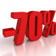 Percentage Sign - Stock Photo