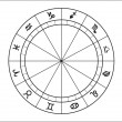 Empty astrological chart — Foto de Stock