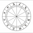 Empty astrological chart — Stockfoto