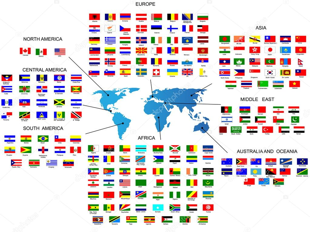 Vector Flags of all countries in by the region of the world — Векторная иллюстрация #1930622