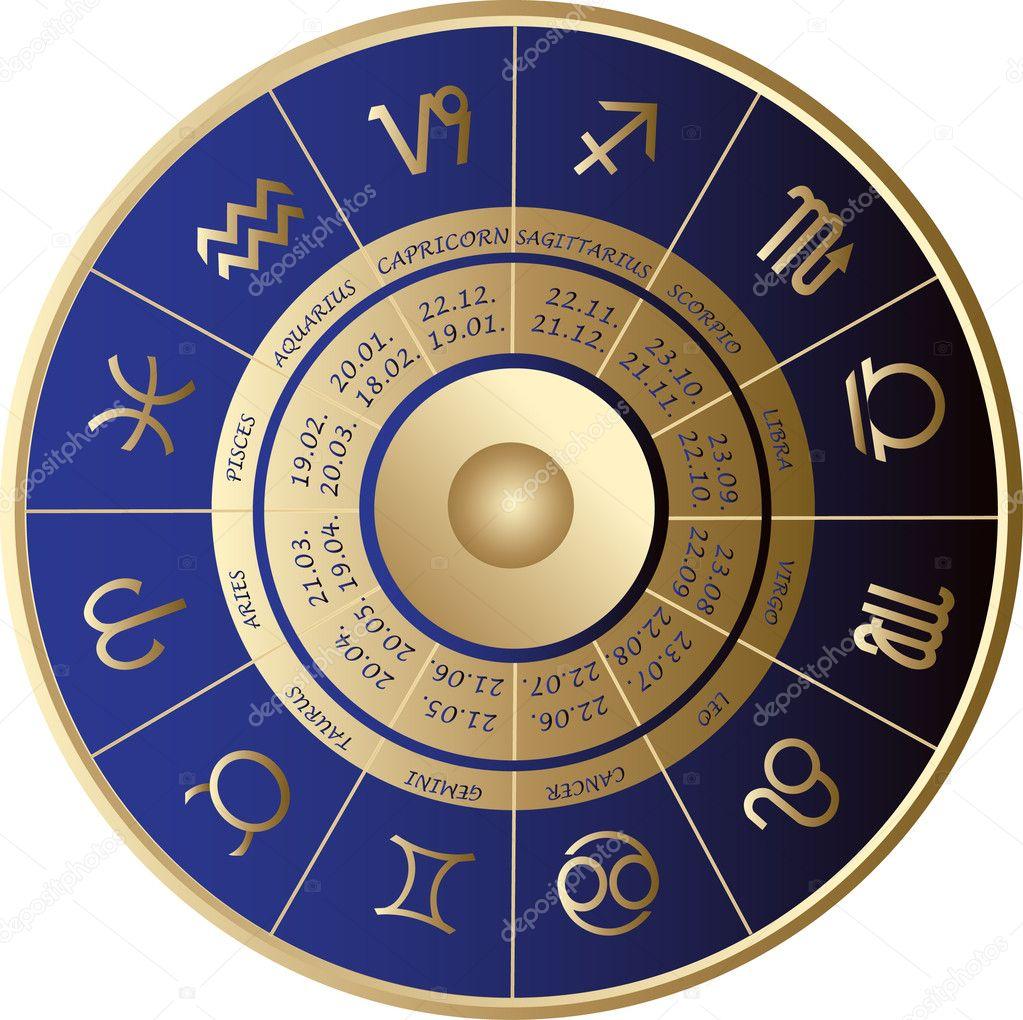 Horoskopy zdarma na červen 2013  #Bulvár