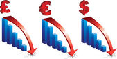 Currency value falling — Stock Photo