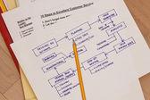 Business Plan diagram — Stock Photo