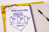 Soluzioni — Foto Stock