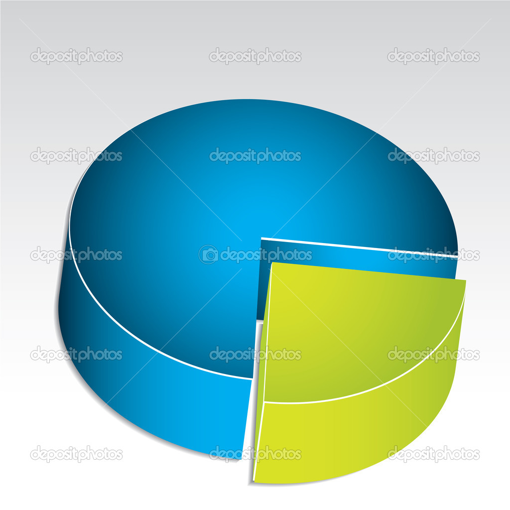 3d diagram with blue and green slices — Stock Vector #2576489
