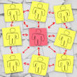 Social Network Connections - Sticky Notes — Stock Photo