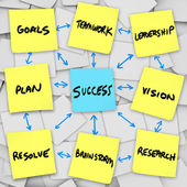 Success in an Organization - Sticky Notes — Stock Photo