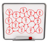 Social Networking - Dry Erase Board — Stock Photo