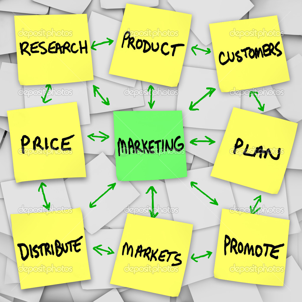 Principles of marketing in a workflow, written and posted on sticky notes — Stock Photo #2038755