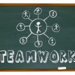 Royalty-Free Stock Photo: Teamwork Chart - Chalkboard