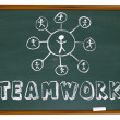 Teamwork Chart - Chalkboard — Stock Photo