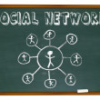 Social Network - Connections and Words on Chalkb - Stock Photo
