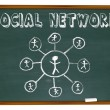 Social Network - Connections and Words on Chalkb — Stock Photo