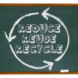 Reduce Reuse Recycle - Chalkboard — Stock Photo